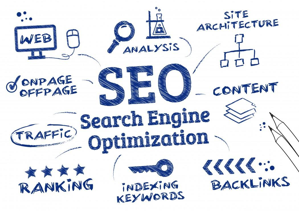 SEO-оптимизация и продвижение сайта