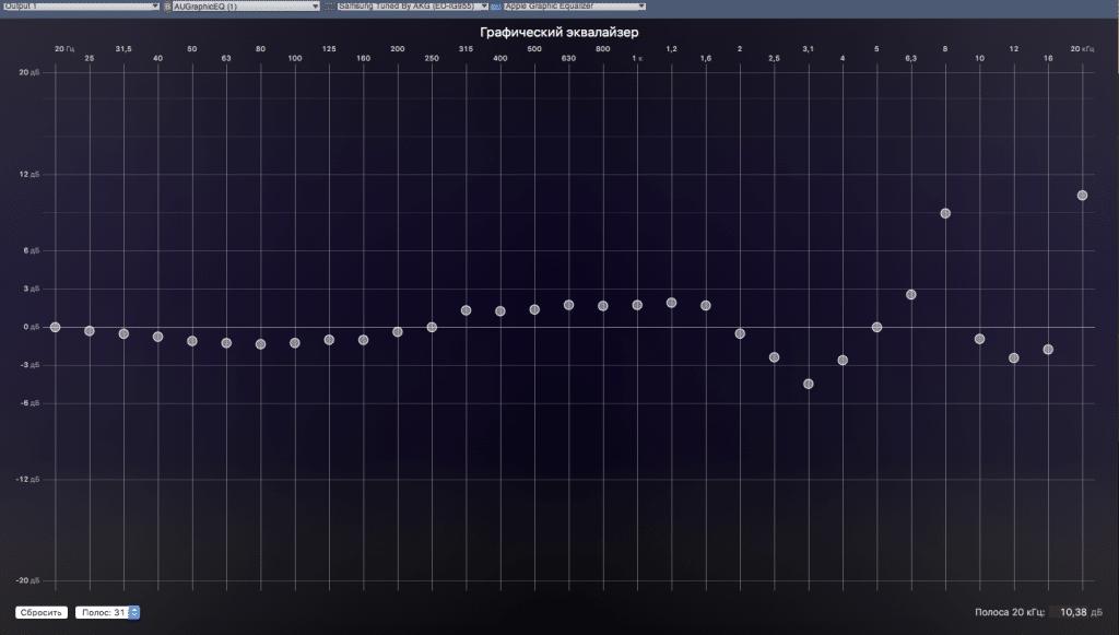 Samsung earphones Tuned By AKG (EO-IG955) EQ