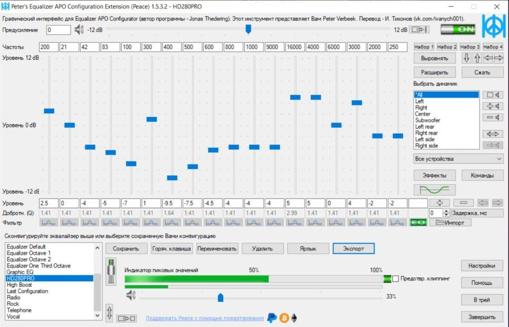 Эквалайзер Sennheiser HD280PRO. АЧХ \\ Frequency Response Sennheiser HD280PRO